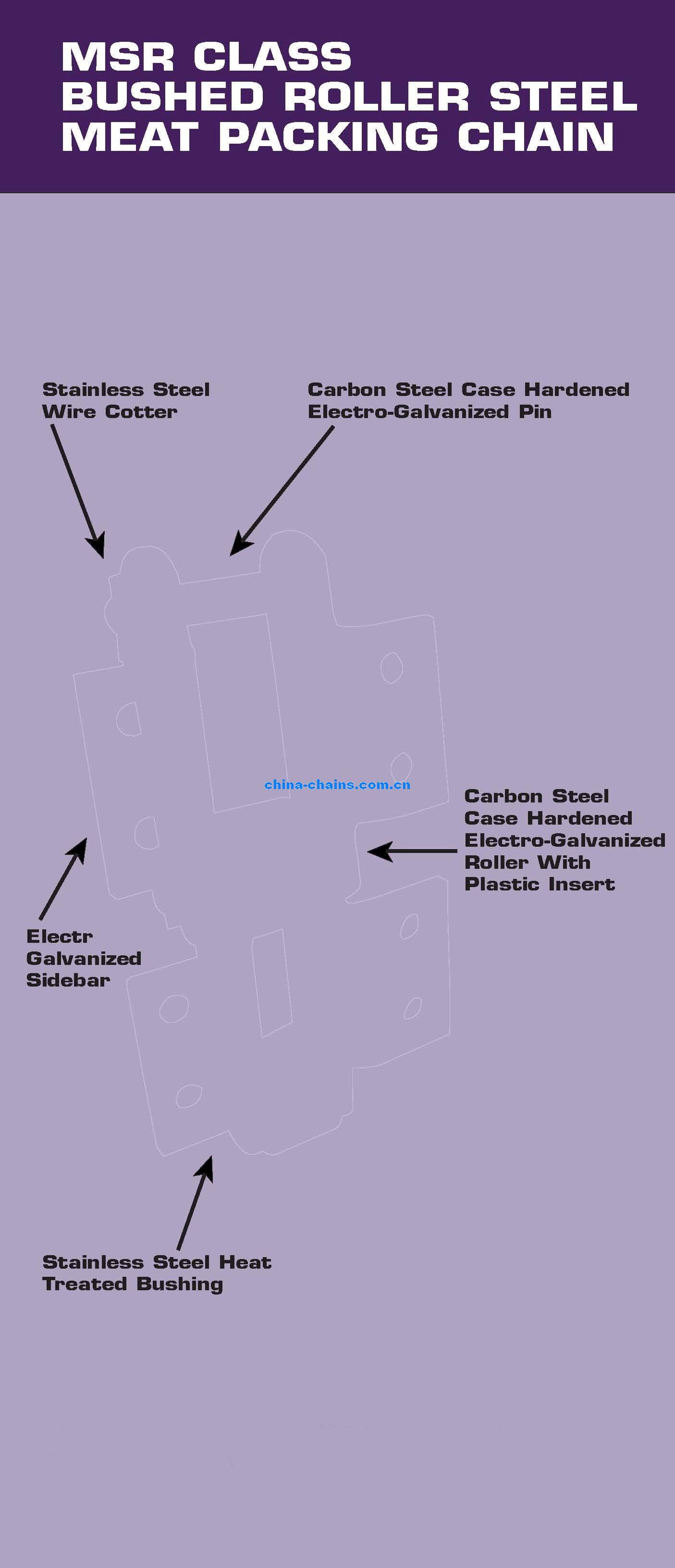 igus drag chain catalogue pdf